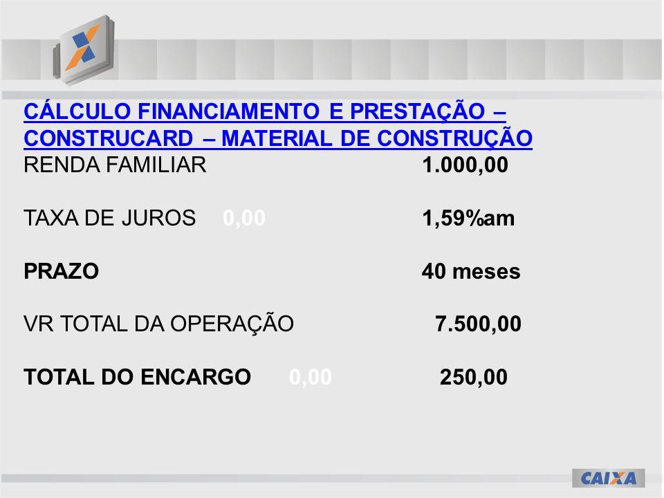 CÁLCULO FINANCIAMENTO E PRESTAÇÃO – CONSTRUCARD – MATERIAL DE CONSTRUÇÃO RENDA FAMILIAR 1.000,00 TAXA DE JUROS0,00 1,59%am PRAZO40 meses VR TOTAL DA OPERAÇÃO 7.500,00 TOTAL DO ENCARGO0,00 250,00