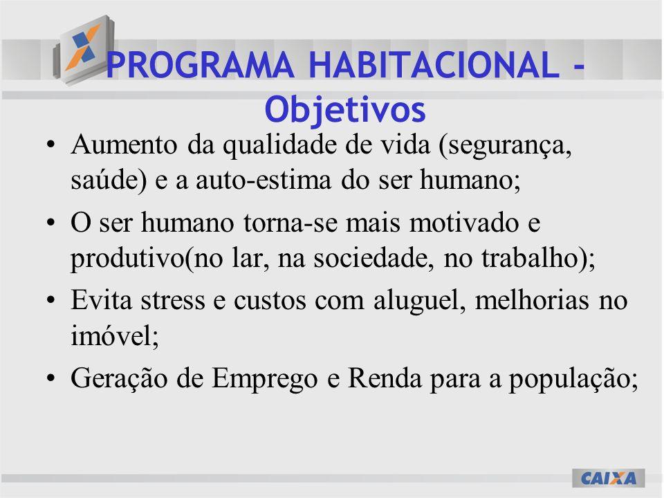 PROGRAMA HABITACIONAL - Objetivos Aumento da qualidade de vida (segurança, saúde) e a auto-estima do ser humano; O ser humano torna-se mais motivado e produtivo(no lar, na sociedade, no trabalho); Evita stress e custos com aluguel, melhorias no imóvel; Geração de Emprego e Renda para a população;