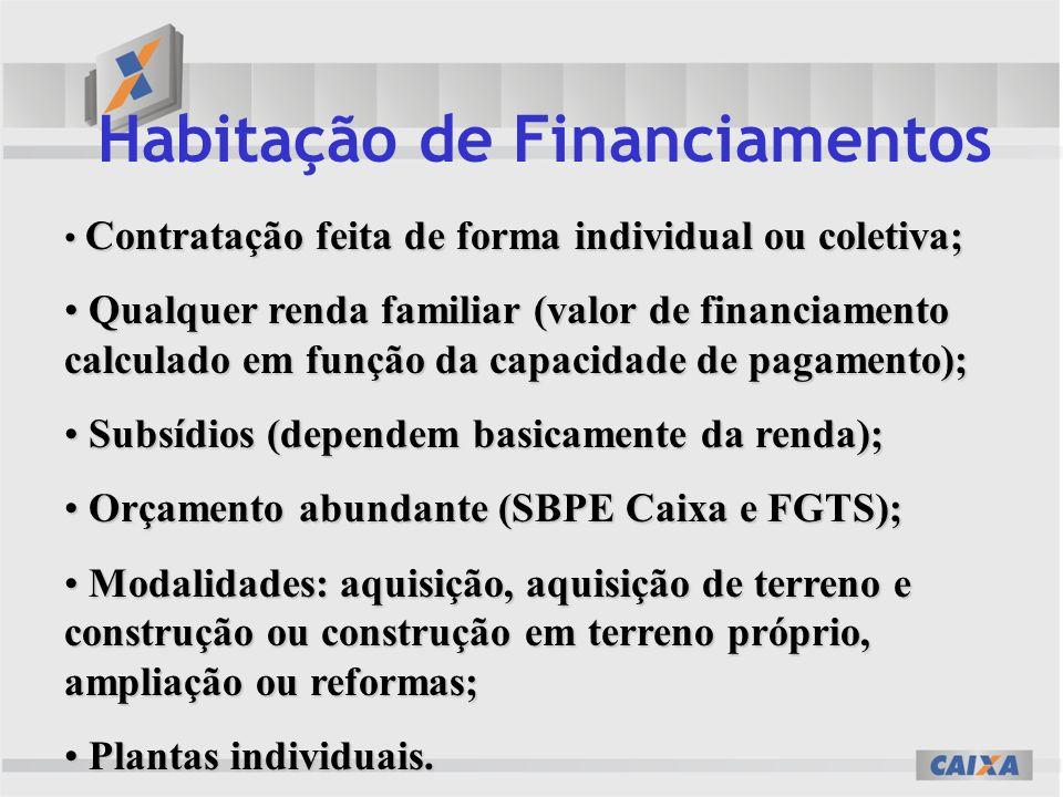 Habitação de Financiamentos Contratação feita de forma individual ou coletiva; Contratação feita de forma individual ou coletiva; Qualquer renda familiar (valor de financiamento calculado em função da capacidade de pagamento); Qualquer renda familiar (valor de financiamento calculado em função da capacidade de pagamento); Subsídios (dependem basicamente da renda); Subsídios (dependem basicamente da renda); Orçamento abundante (SBPE Caixa e FGTS); Orçamento abundante (SBPE Caixa e FGTS); Modalidades: aquisição, aquisição de terreno e construção ou construção em terreno próprio, ampliação ou reformas; Modalidades: aquisição, aquisição de terreno e construção ou construção em terreno próprio, ampliação ou reformas; Plantas individuais.