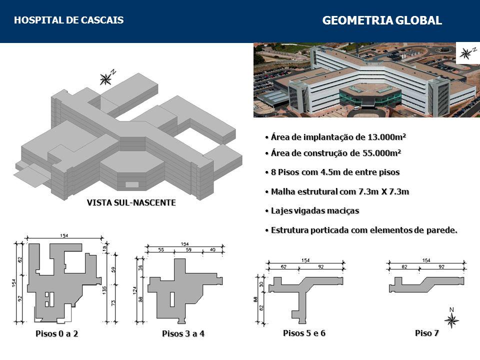HOSPITAL DE CASCAIS ZONAS PARTICULARES ZONA PARTICULAR COM ALTERAÇÃO DA MALHA ORTOGONAL - Até 14m Soluções pré-esforçadas com manutenção da altura de estruturaSoluções pré-esforçadas com manutenção da altura de estrutura ENTRADA PRINCIPAL – PALA PRÉ- ESFORÇADA E ÁTRIO PISO 3PISO 3 o Pala com vão de 9m o Vigas pré-esforçadas de fachada PISO 4PISO 4 o Ancoragem dos tirantes das palas o Grelha de vigas pré-esforçadas com vãos até 15m PISO 4 PISO 3