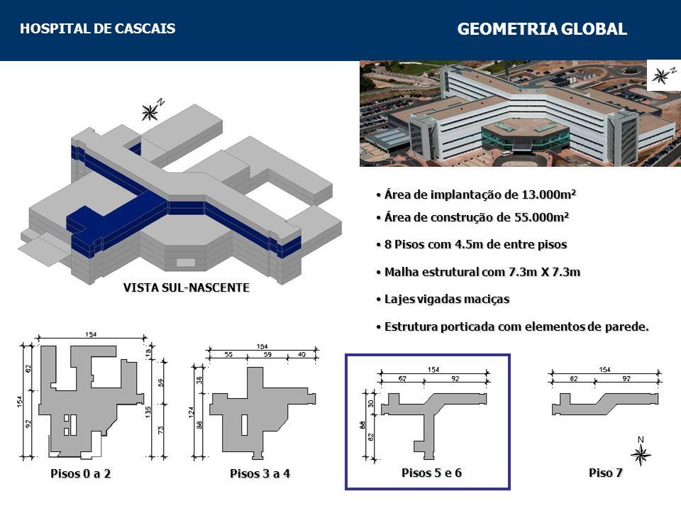 HOSPITAL DE CASCAIS Pisos 0 a 2 Pisos 3 a 4 Pisos 5 e 6 Piso 7 GEOMETRIA GLOBAL VISTA SUL-NASCENTE Área de implantação de 13.000m 2 Área de implantação de 13.000m 2 Área de construção de 55.000m 2 Área de construção de 55.000m 2 8 Pisos com 4.5m de entre pisos 8 Pisos com 4.5m de entre pisos Malha estrutural com 7.3m X 7.3m Malha estrutural com 7.3m X 7.3m Lajes vigadas maciças Lajes vigadas maciças Estrutura porticada com elementos de parede.