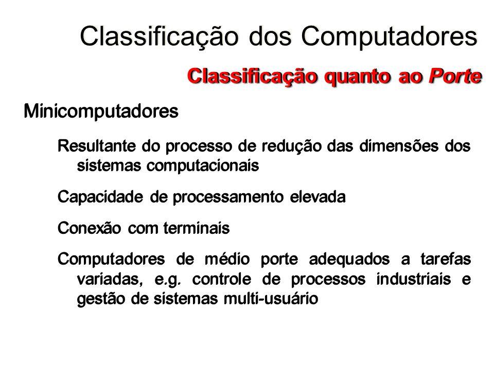 Minicomputadores Resultante do processo de redução das dimensões dos sistemas computacionais Capacidade de processamento elevada Conexão com terminais
