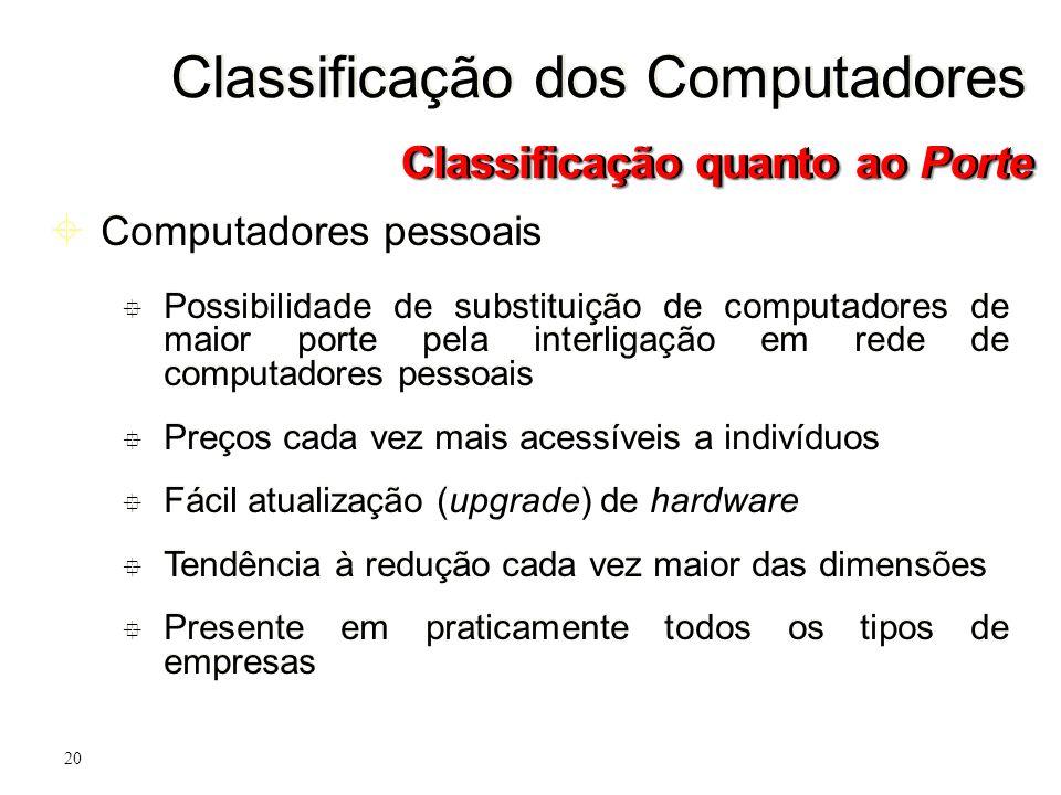 20 Computadores pessoais Possibilidade de substituição de computadores de maior porte pela interligação em rede de computadores pessoais Preços cada v