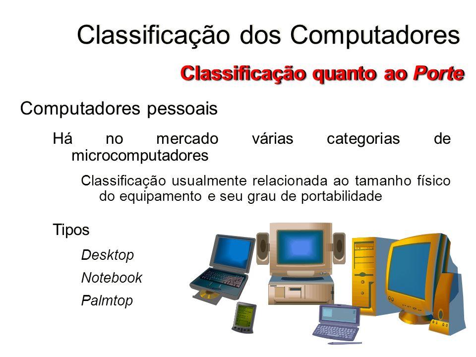 Computadores pessoais Há no mercado várias categorias de microcomputadores Classificação usualmente relacionada ao tamanho físico do equipamento e seu