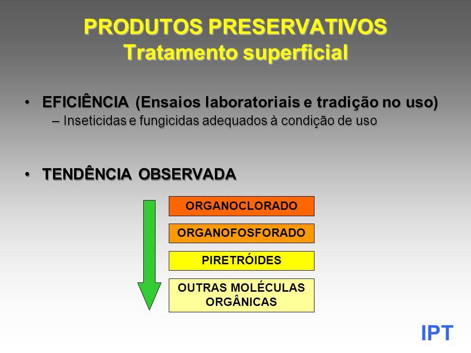 IPT PRODUTOS PRESERVATIVOS Tratamento superficial EFICIÊNCIA (Ensaios laboratoriais e tradição no uso) –Inseticidas e fungicidas adequados à condição de uso TENDÊNCIA OBSERVADA ORGANOCLORADO ORGANOFOSFORADO PIRETRÓIDES OUTRAS MOLÉCULAS ORGÂNICAS