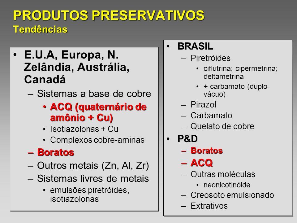 IPT PRODUTOS PRESERVATIVOS Tendências E.U.A, Europa, N.