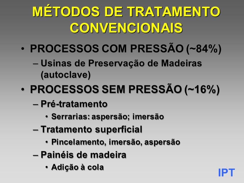 IPT MÉTODOS DE TRATAMENTO CONVENCIONAIS PROCESSOS COM PRESSÃO (~84%) –Usinas de Preservação de Madeiras (autoclave) PROCESSOS SEM PRESSÃO (~16%) –Pré-tratamento Serrarias: aspersão; imersão –Tratamento superficial Pincelamento, imersão, aspersão –Painéis de madeira Adição à cola PROCESSOS COM PRESSÃO (~84%) –Usinas de Preservação de Madeiras (autoclave) PROCESSOS SEM PRESSÃO (~16%) –Pré-tratamento Serrarias: aspersão; imersão –Tratamento superficial Pincelamento, imersão, aspersão –Painéis de madeira Adição à cola