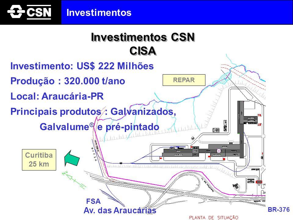 BR-376 Av. das Araucárias FSA REPAR Curitiba 25 km Investimentos CSN CISA Investimentos Investimento: US$ 222 Milhões Produção : 320.000 t/ano Local:
