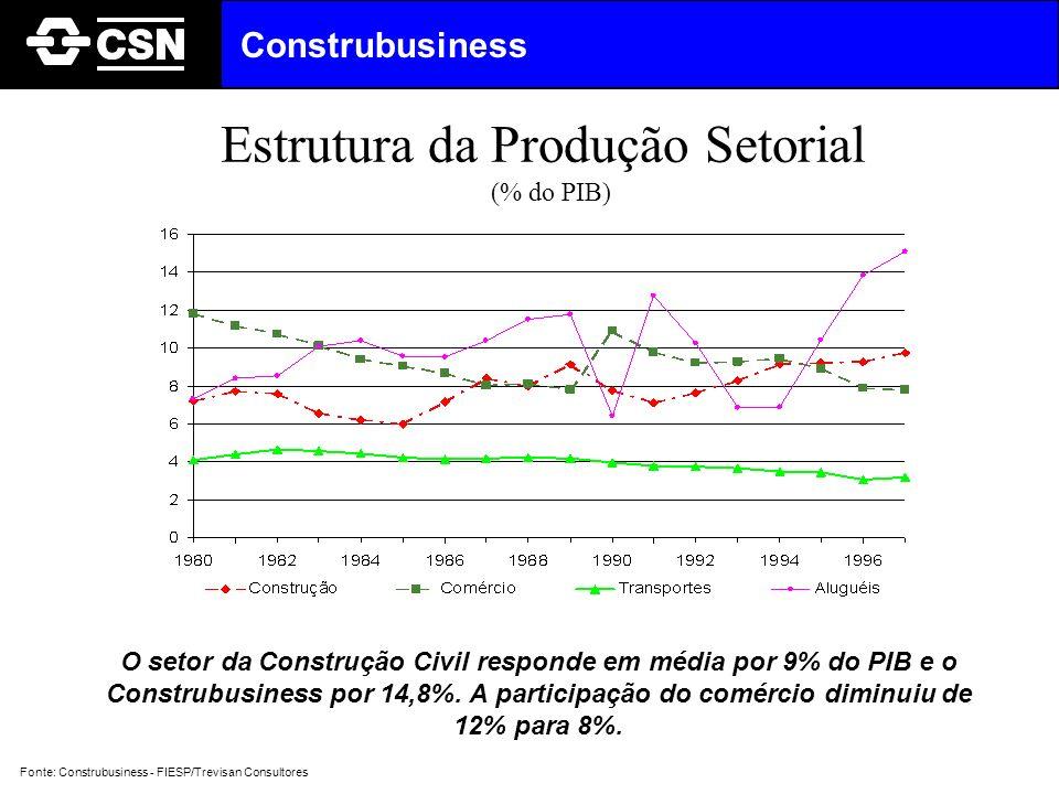 FIM www.csn.com.br
