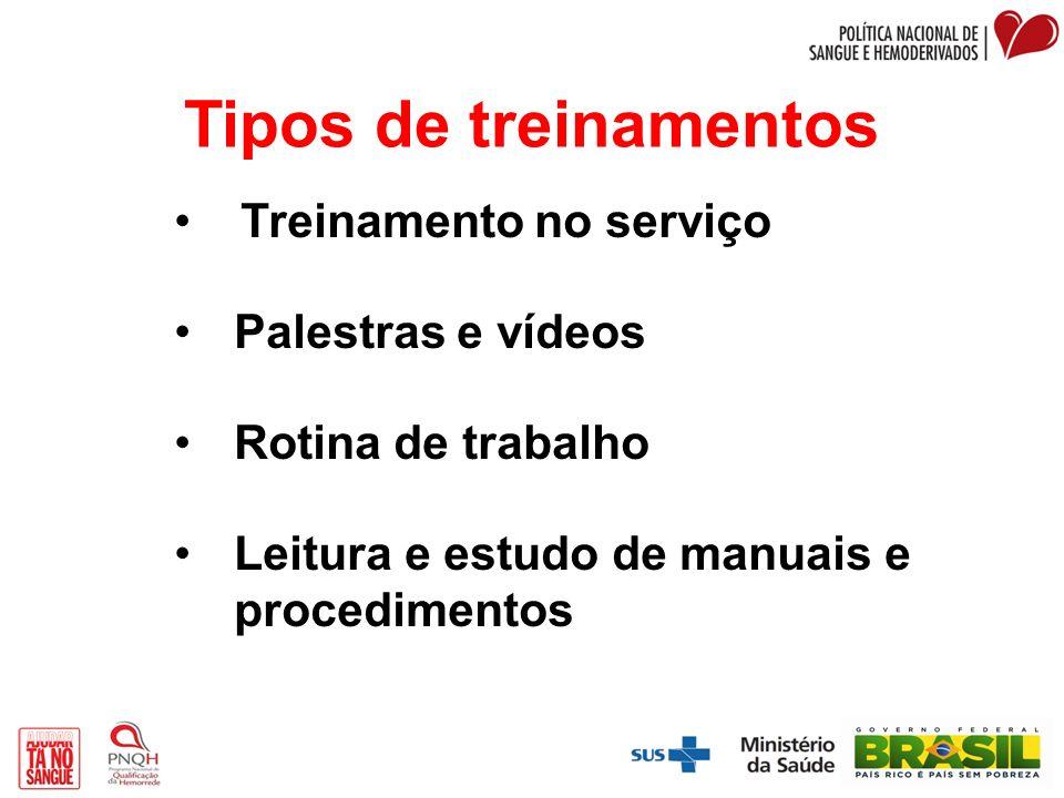 Tipos de treinamentos Treinamento no serviço Palestras e vídeos Rotina de trabalho Leitura e estudo de manuais e procedimentos