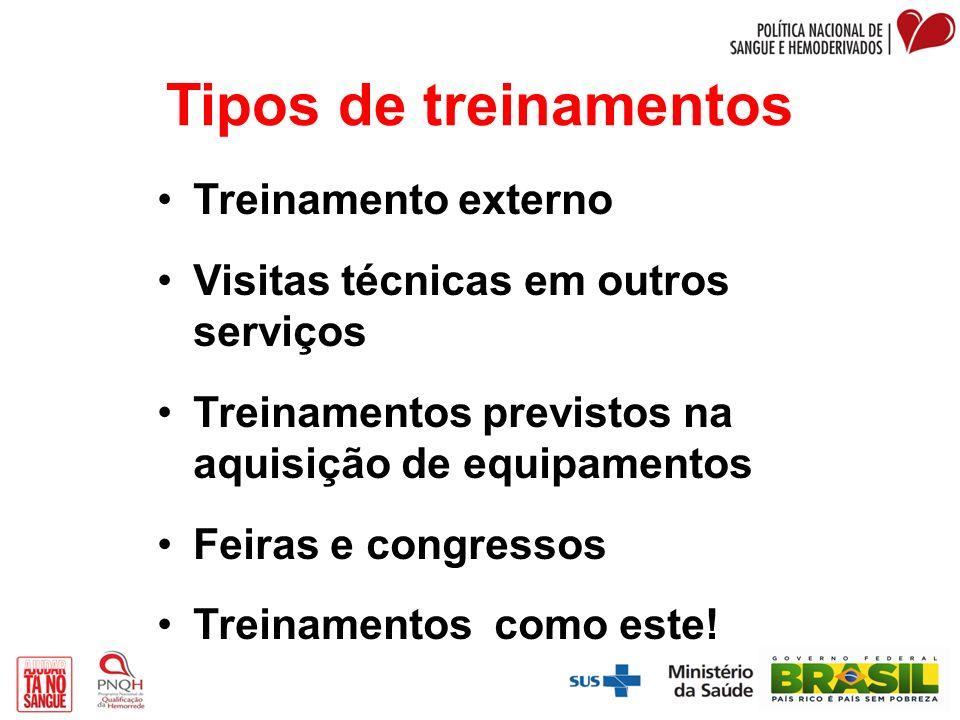 Tipos de treinamentos Treinamento externo Visitas técnicas em outros serviços Treinamentos previstos na aquisição de equipamentos Feiras e congressos