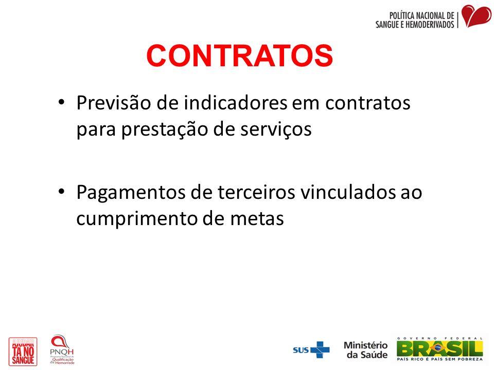 CONTRATOS Previsão de indicadores em contratos para prestação de serviços Pagamentos de terceiros vinculados ao cumprimento de metas