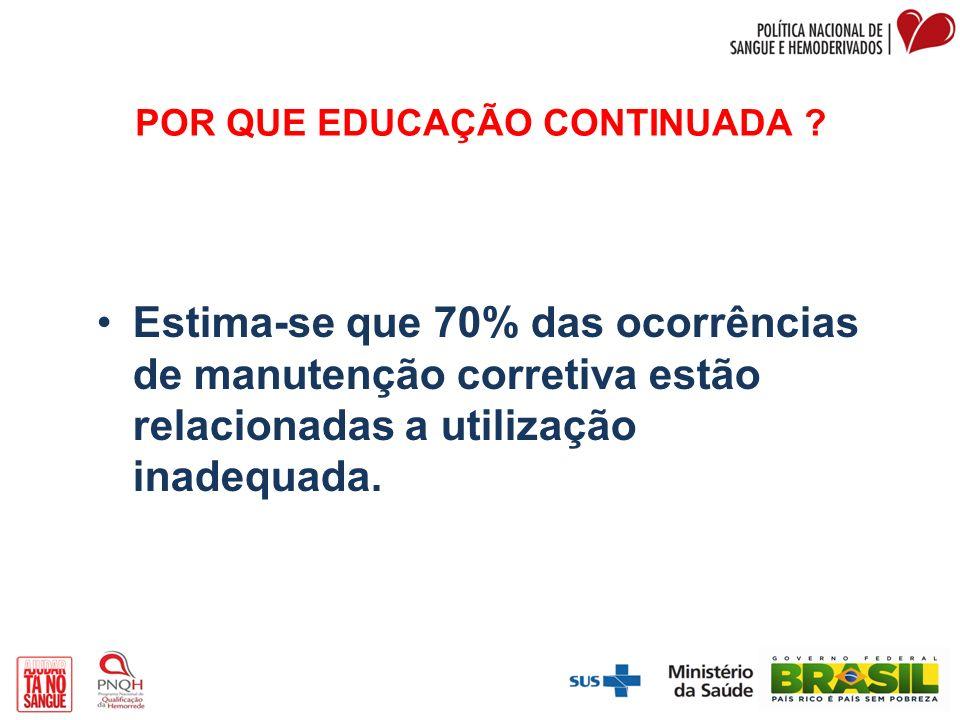POR QUE EDUCAÇÃO CONTINUADA ? Estima-se que 70% das ocorrências de manutenção corretiva estão relacionadas a utilização inadequada.