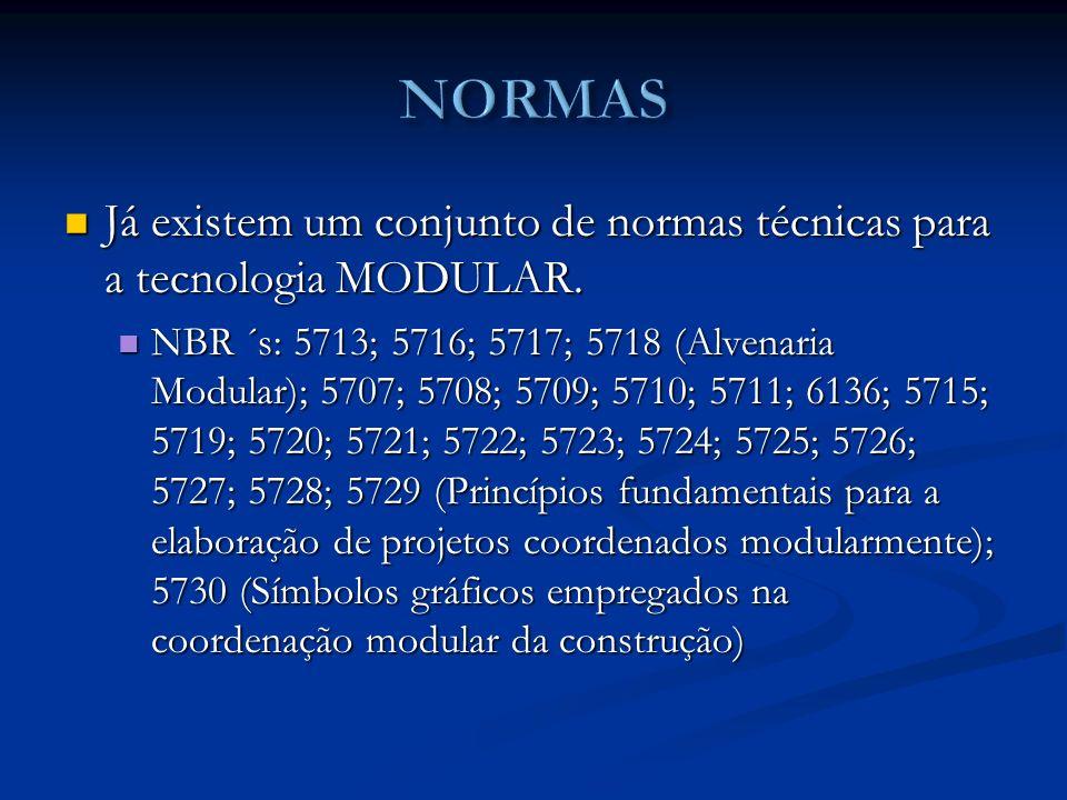 Já existem um conjunto de normas técnicas para a tecnologia MODULAR. Já existem um conjunto de normas técnicas para a tecnologia MODULAR. NBR ´s: 5713