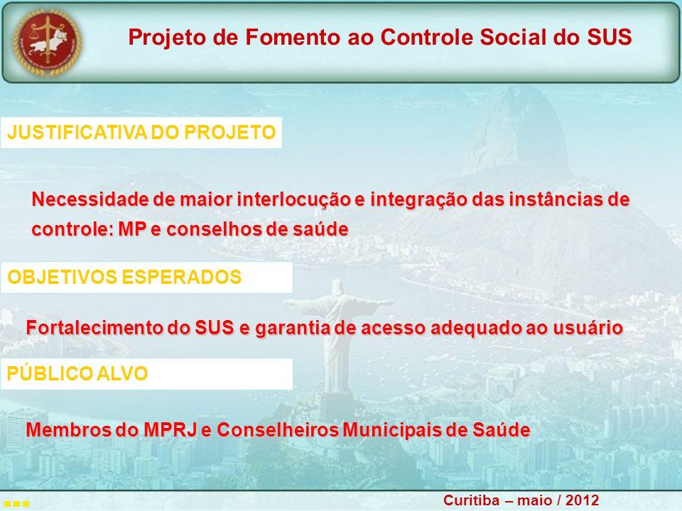 Projeto de Fomento ao Controle Social do SUS Curitiba – maio / 2012 NORMATIZAÇÃO Constituição Federal: art.198Constituição Federal: art.198 Lei nº 8.080, de 19 de setembro de 1990Lei nº 8.080, de 19 de setembro de 1990 Lei nº 8.142, de 28 de dezembro de 1990Lei nº 8.142, de 28 de dezembro de 1990 Resolução CNS nº 333, de 04 de novembro de 2003Resolução CNS nº 333, de 04 de novembro de 2003