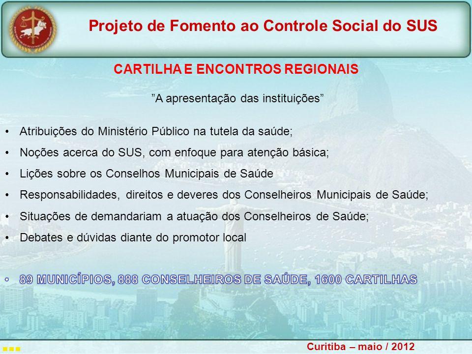 Projeto de Fomento ao Controle Social do SUS Curitiba – maio / 2012 INDICADORES DE MONITORAMENTO