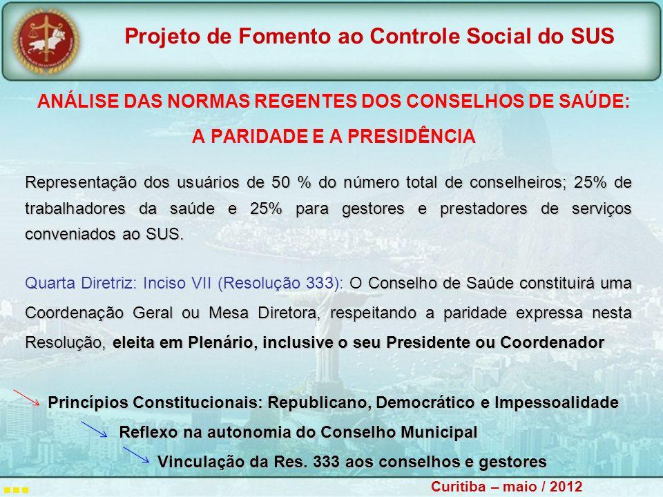Projeto de Fomento ao Controle Social do SUS Curitiba – maio / 2012 Oportunidades reais ou substantivas envolvem mais do que disponibilidade de recursos.