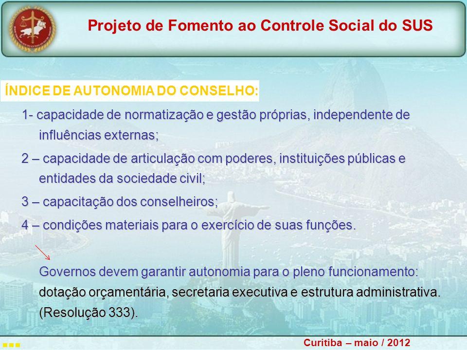 Projeto de Fomento ao Controle Social do SUS Curitiba – maio / 2012 OPERACIONALIZAÇÃO Secretaria Executiva deve ser subordinada ao Plenário do Conselho de Saúde, que definirá sua estrutura e dimensão.