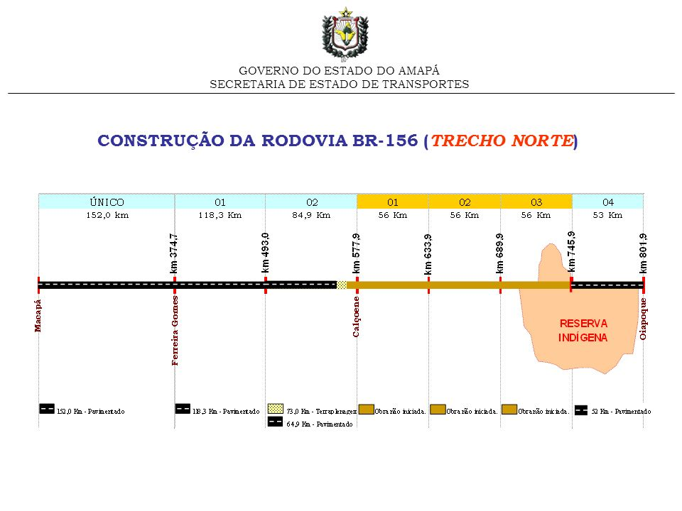 GOVERNO DO ESTADO DO AMAPÁ SECRETARIA DE ESTADO DE TRANSPORTES CONSTRUÇÃO DA RODOVIA BR-156 ( TRECHO NORTE )