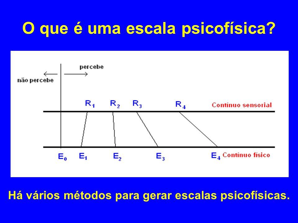 O que é uma escala psicofísica? Há vários métodos para gerar escalas psicofísicas.