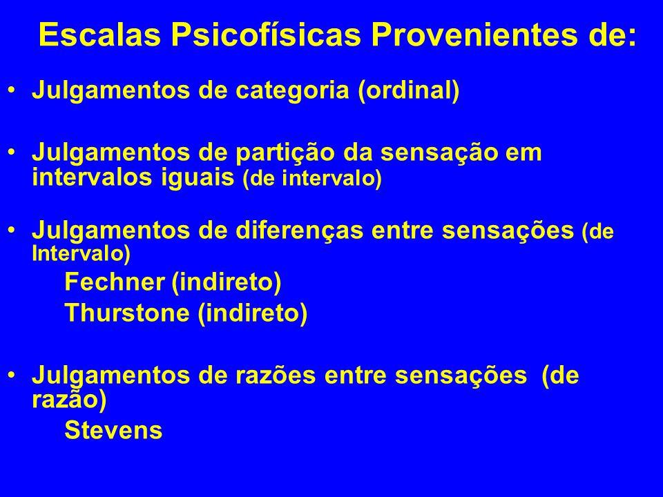 Escalas Psicofísicas Provenientes de: Julgamentos de categoria (ordinal) Julgamentos de partição da sensação em intervalos iguais (de intervalo) Julga