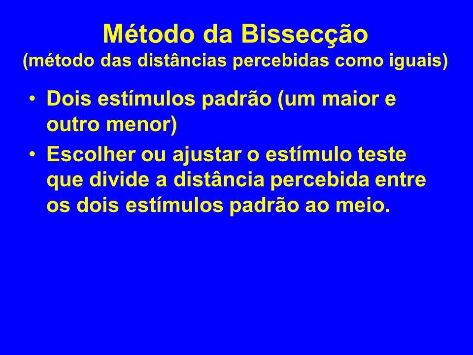 Método da Bissecção (método das distâncias percebidas como iguais) Dois estímulos padrão (um maior e outro menor) Escolher ou ajustar o estímulo teste
