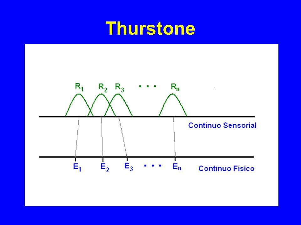Thurstone