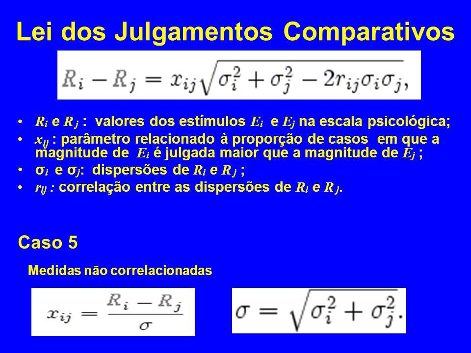 Lei dos Julgamentos Comparativos R i e R j : valores dos estímulos E i e E j na escala psicológica; x ij : parâmetro relacionado à proporção de casos