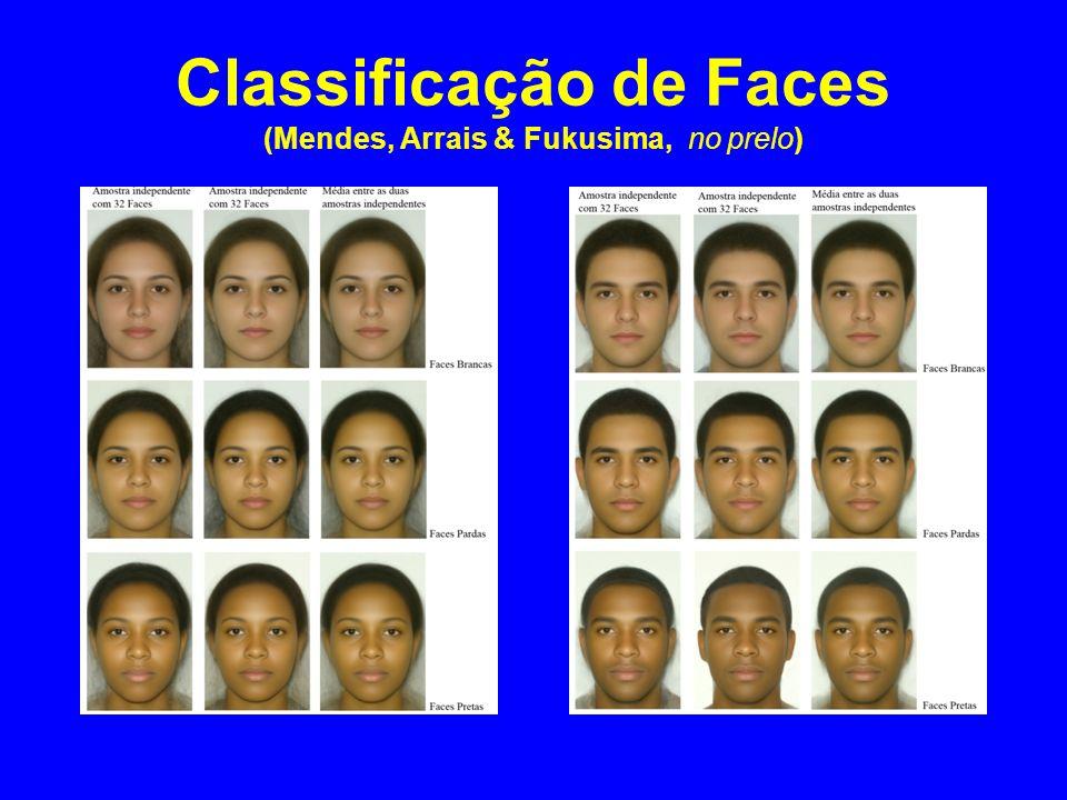 Classificação de Faces (Mendes, Arrais & Fukusima, no prelo)