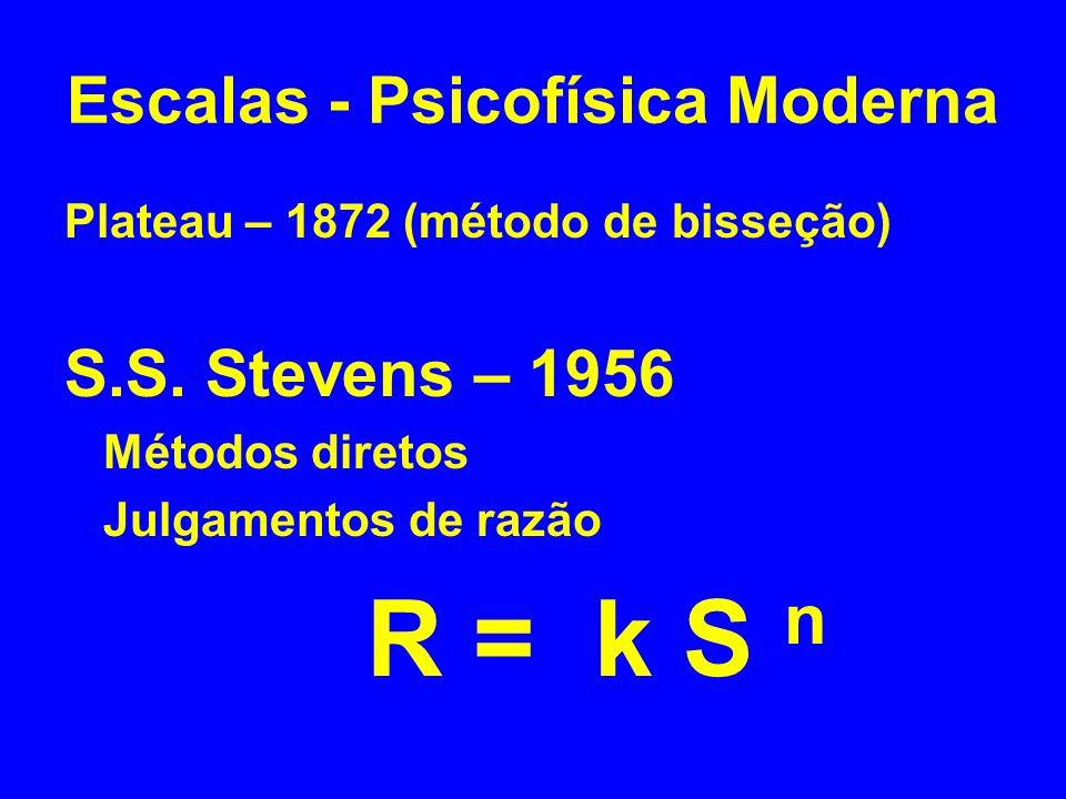 Escalas - Psicofísica Moderna Plateau – 1872 (método de bisseção) S.S. Stevens – 1956 Métodos diretos Julgamentos de razão R = k S n