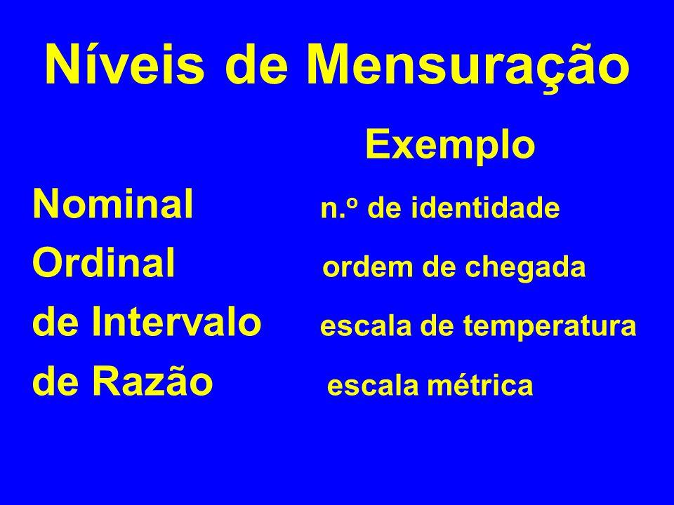 Níveis de Mensuração Exemplo Nominal n. o de identidade Ordinal ordem de chegada de Intervalo escala de temperatura de Razão escala métrica