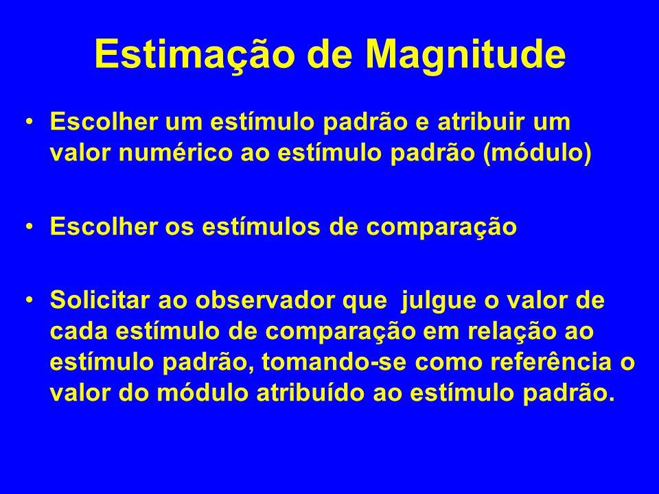 Estimação de Magnitude Escolher um estímulo padrão e atribuir um valor numérico ao estímulo padrão (módulo) Escolher os estímulos de comparação Solici