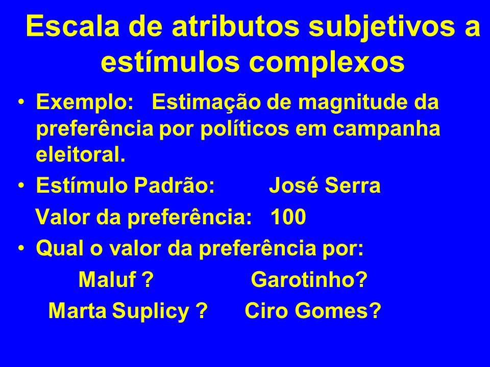 Escala de atributos subjetivos a estímulos complexos Exemplo: Estimação de magnitude da preferência por políticos em campanha eleitoral. Estímulo Padr