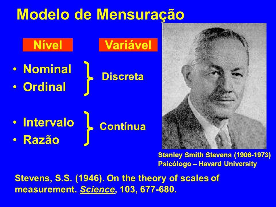 Modelo de Mensuração Nominal Ordinal Intervalo Razão Stanley Smith Stevens (1906-1973) Psicólogo – Havard University Stevens, S.S. (1946). On the theo