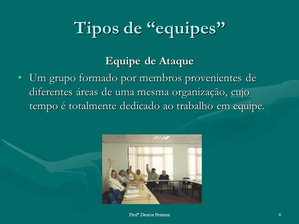 Profª Denise Ferreira6 Tipos de equipes Equipe de Ataque Um grupo formado por membros provenientes de diferentes áreas de uma mesma organização, cujo
