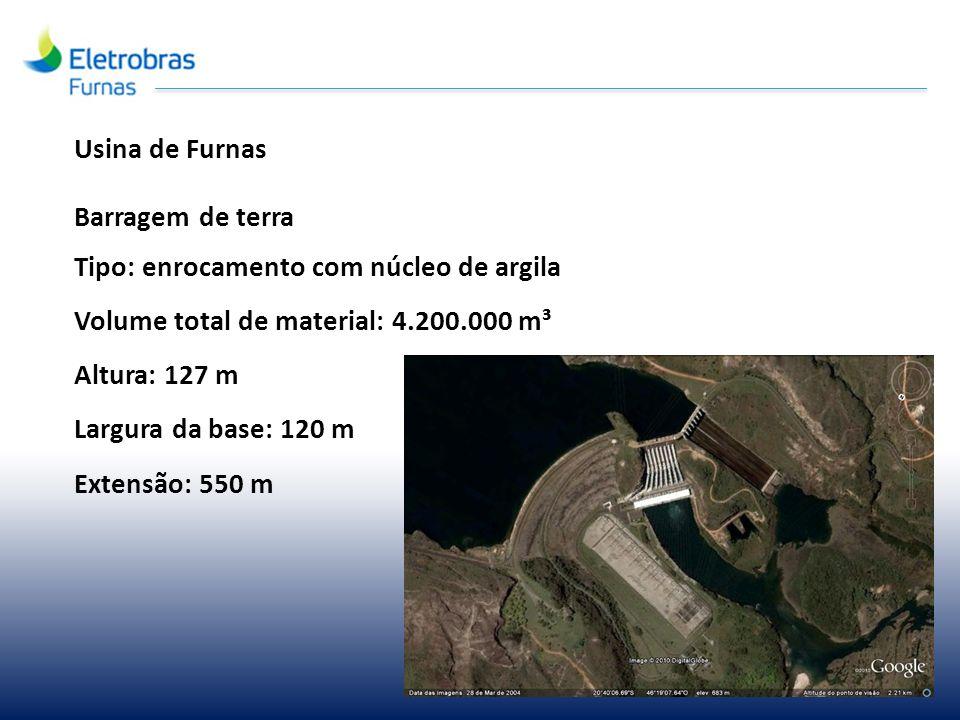 550m de extensão 120m de base 127m de altura