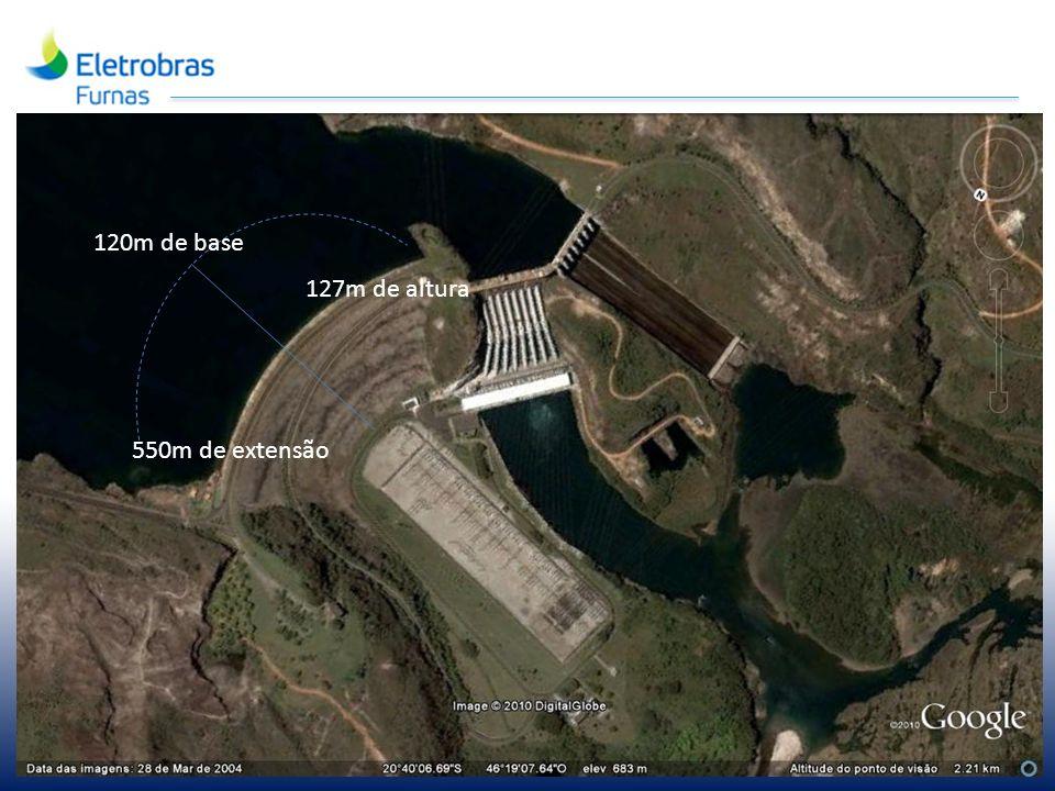 Usina de Furnas Barragem de concreto Tipo: gravidade Altura: 46,50 m Extensão: 218,50 m Largura da base: 38,50 m (tomada d´água) Largura da crista: 14,40 m (tomada d´água)