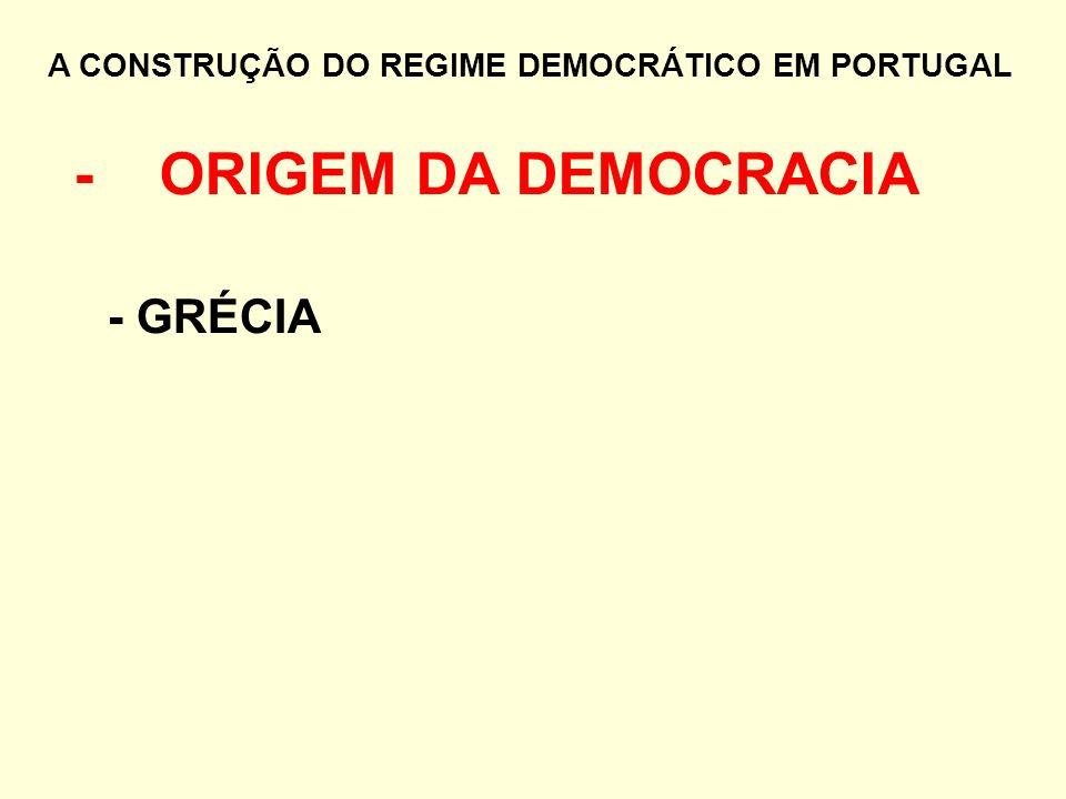 A CONSTRUÇÃO DO REGIME DEMOCRÁTICO EM PORTUGAL - ORIGEM DA DEMOCRACIA - GRÉCIA