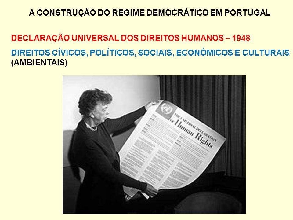 A CONSTRUÇÃO DO REGIME DEMOCRÁTICO EM PORTUGAL DECLARAÇÃO UNIVERSAL DOS DIREITOS HUMANOS – 1948 DIREITOS CÍVICOS, POLÍTICOS, SOCIAIS, ECONÓMICOS E CULTURAIS (AMBIENTAIS)