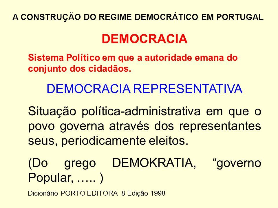 DEMOCRACIA Sistema Político em que a autoridade emana do conjunto dos cidadãos. DEMOCRACIA REPRESENTATIVA Situação política-administrativa em que o po