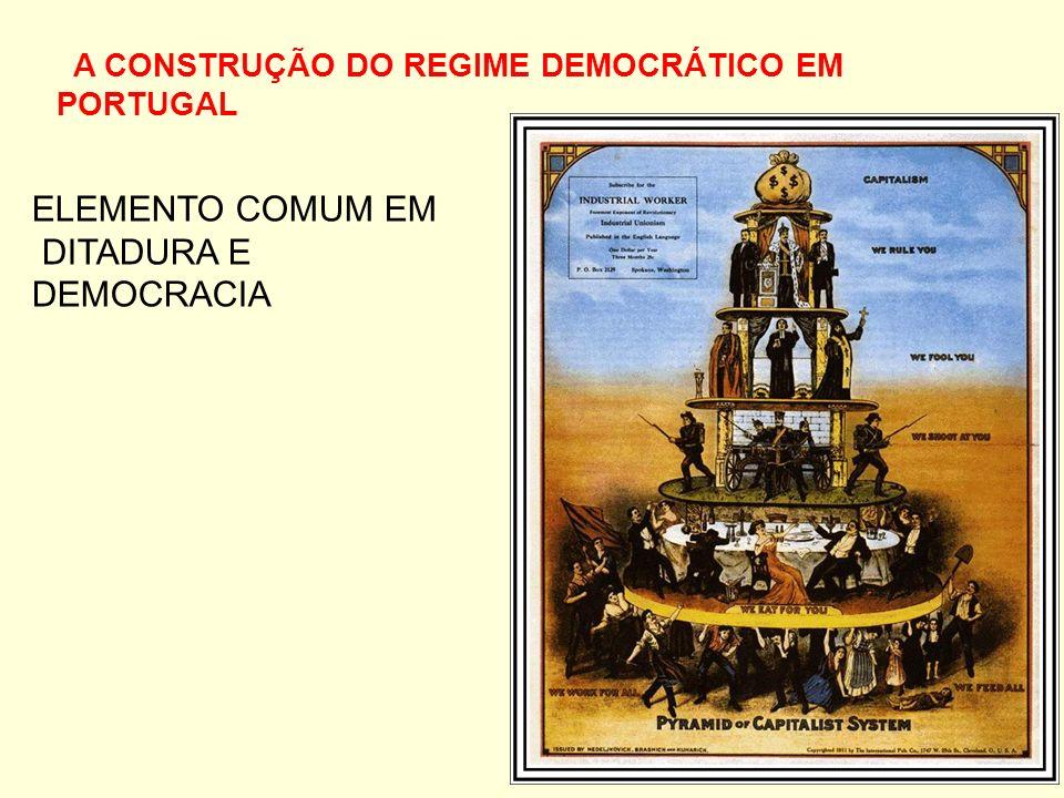 A CONSTRUÇÃO DO REGIME DEMOCRÁTICO EM PORTUGAL ELEMENTO COMUM EM DITADURA E DEMOCRACIA