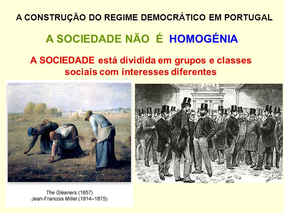 A CONSTRUÇÃO DO REGIME DEMOCRÁTICO EM PORTUGAL A SOCIEDADE está dividida em grupos e classes sociais com interesses diferentes A SOCIEDADE NÃO É HOMOGÉNIA
