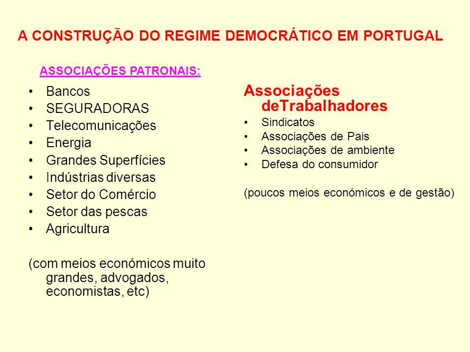 A CONSTRUÇÃO DO REGIME DEMOCRÁTICO EM PORTUGAL Bancos SEGURADORAS Telecomunicações Energia Grandes Superfícies Indústrias diversas Setor do Comércio S