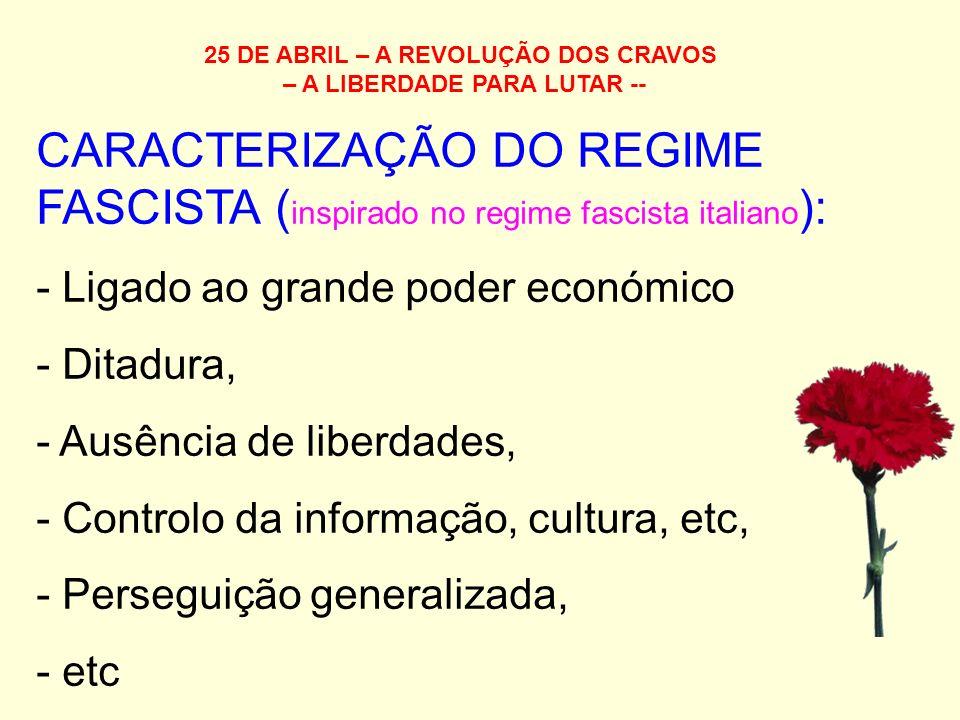 25 DE ABRIL – A REVOLUÇÃO DOS CRAVOS – A LIBERDADE PARA LUTAR -- CARACTERIZAÇÃO DO REGIME FASCISTA ( inspirado no regime fascista italiano ): - Ligado