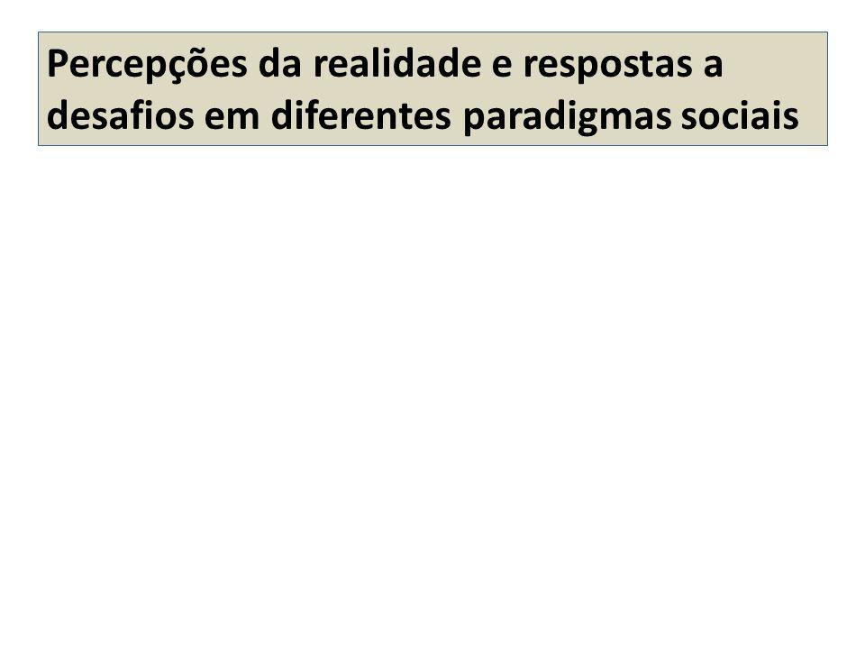 Percepções da realidade e respostas a desafios em diferentes paradigmas sociais