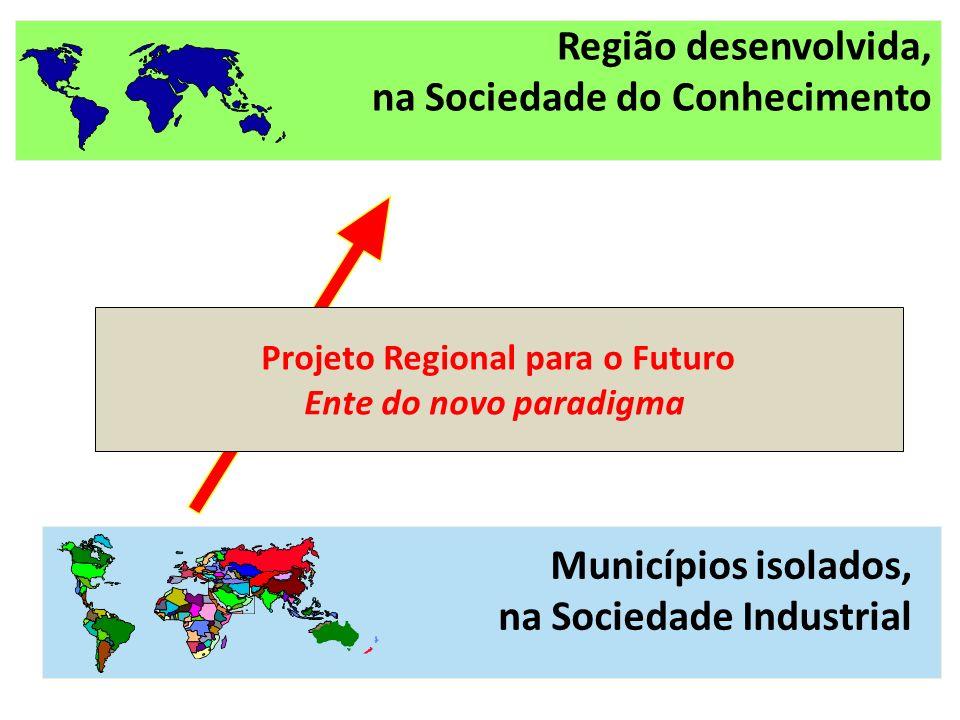 Municípios isolados, na Sociedade Industrial Projeto Regional para o Futuro Ente do novo paradigma Região desenvolvida, na Sociedade do Conhecimento