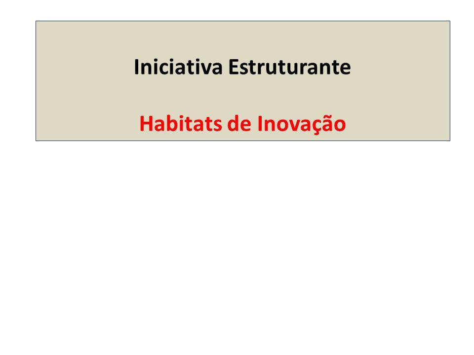 Iniciativa Estruturante Habitats de Inovação
