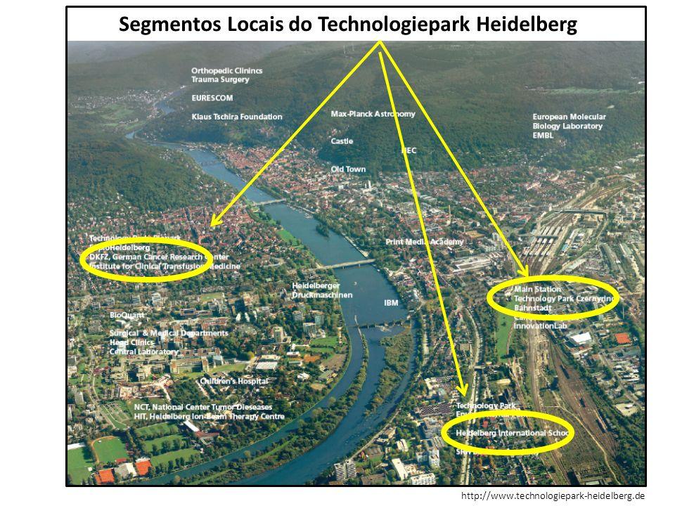 Segmentos Locais do Technologiepark Heidelberg http://www.technologiepark-heidelberg.de