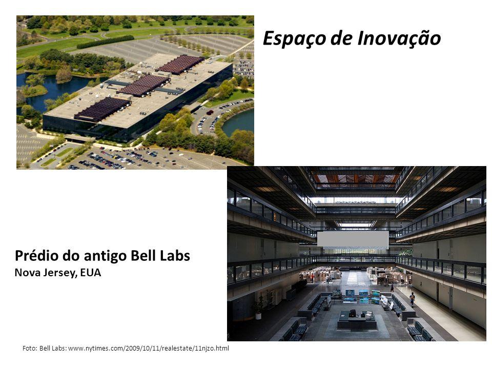 Foto: Bell Labs: www.nytimes.com/2009/10/11/realestate/11njzo.html Prédio do antigo Bell Labs Nova Jersey, EUA Espaço de Inovação