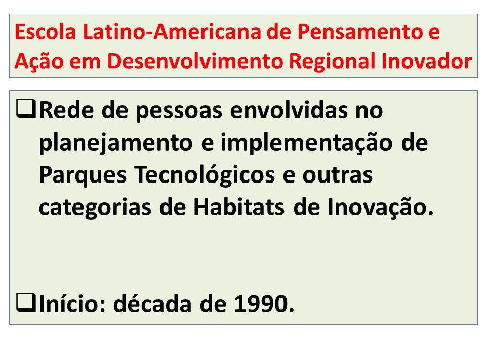 Escola Latino-Americana de Pensamento e Ação em Desenvolvimento Regional Inovador Rede de pessoas envolvidas no planejamento e implementação de Parque